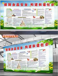 保障食品安全食品健康宣传栏展板