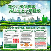 简约减少污染物排放文明城市展板