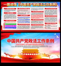 一图读懂中国共产党政法工作条例宣传栏