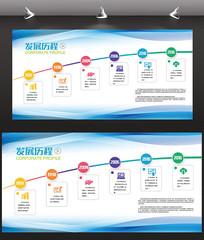 企业发展历程企业大事件展板