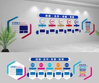 公司简介文化墙设计