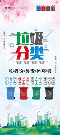 垃圾分类指导展架