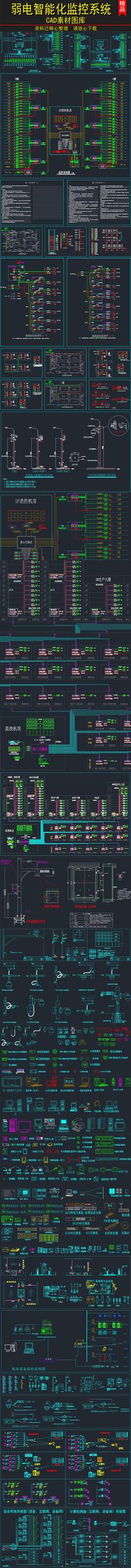 弱电智能化监控系统图设计CAD素材