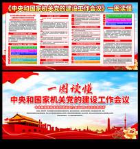 中央和国家机关党的建设工作会议解读展板