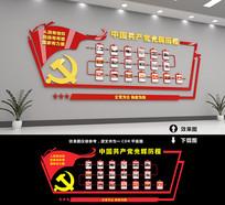 光辉历程长廊文化墙