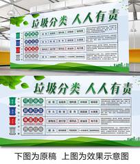 垃圾分类指导展板