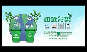 社区垃圾分类指南环保展板