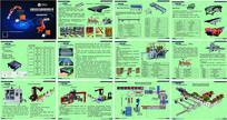 大气自动化包装企业画册设计模板 AI