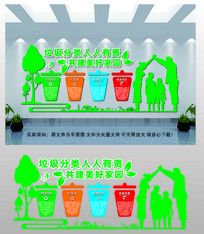 垃圾分类环保文化墙