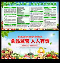 2019年食品安全宣傳展板