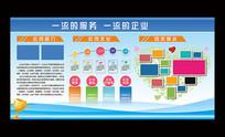 企业文化墙宣传展板