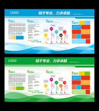 企业文化企业发展历程文化墙展板