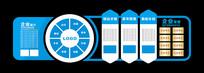蓝色立体企业公司文化理念文化墙
