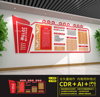 2019年安全生产施工宣传文化墙