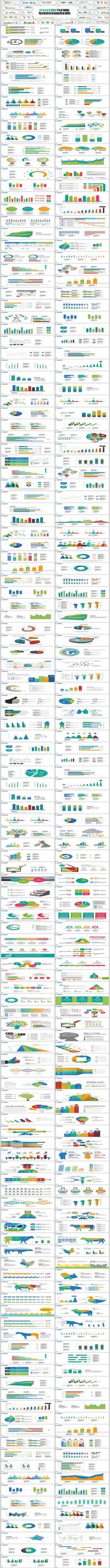 财务数据统计可编辑数据图表PPT