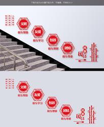 社区展板民族团结党建楼梯墙