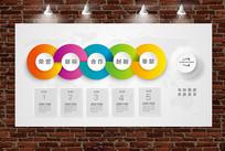 简约圆形立体企业发展历程形象墙