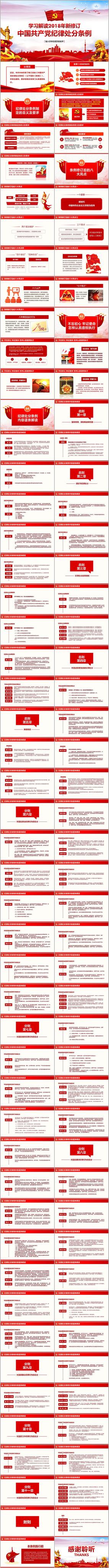 中国共产党纪律处分条例解读PPT