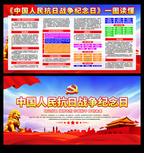 中国人民抗日战争胜利纪念日宣传展板