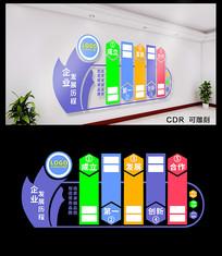 大气企业文化墙设计