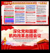 深化党和国家机关改革总结会议宣传展板