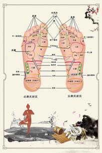 足疗足底穴位图海报