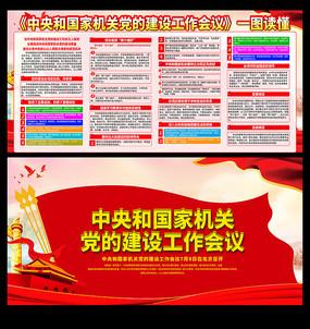 中央和国家机关党的建设工作会议宣传展板