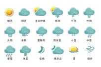 天气图标设计
