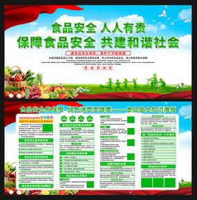 2016食品安全展板