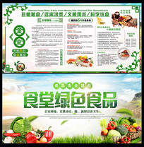 绿色食品安全宣传展板栏