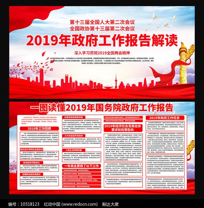 2019全国两会展板图片