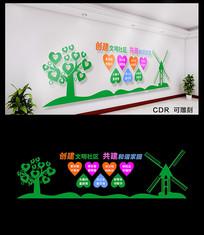 创建文明社区文化墙设计