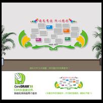 创意个性绿色照片墙设计