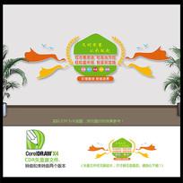 创意食堂文化墙设计