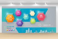 简约立体企业文化墙背景
