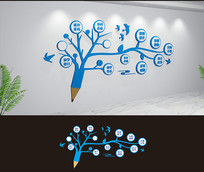 创意校园文化背景板设计