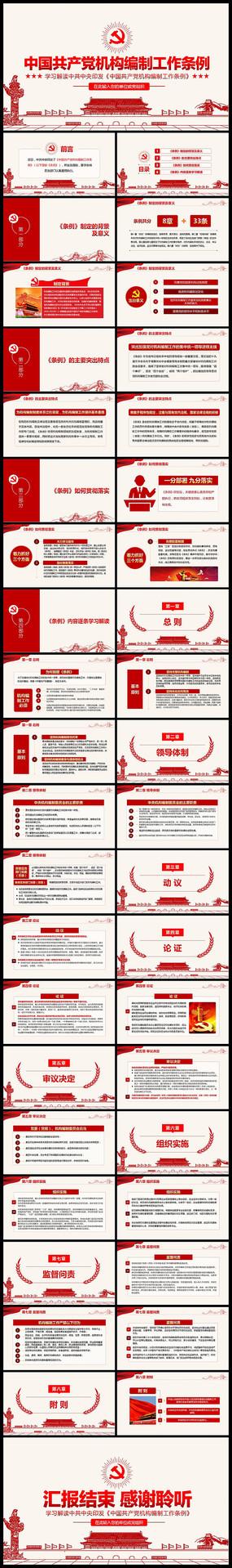 中国共产党机构编制工作条例学习解读PPT