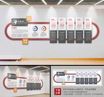 大型企业发展历程文化墙