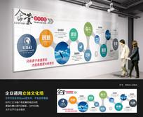企业发展历程异形文化墙模板