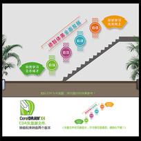 学校创新楼梯文化墙设计