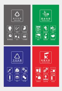高清矢量垃圾分类图标展板