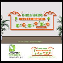 学校食堂餐厅文化墙设计