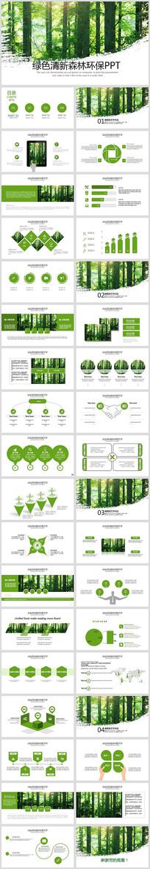 森林环保宣传低碳日主题班会PPT