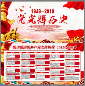 创意党光辉历史宣传展板