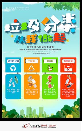 倡导垃圾分类宣传垃圾分类知识海报