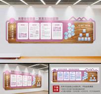 妇幼保健医院文化墙设计