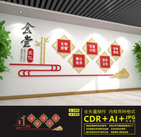 食堂餐厅标语文化墙