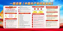中国共产党问责条例展板设计