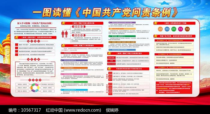 中国共产党问责条例展板图片