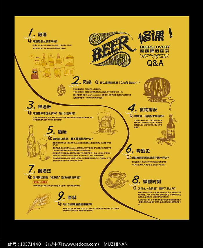 啤酒知识问答展板设计图片